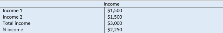 income table.png
